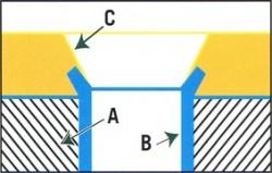 tube sheet condenser