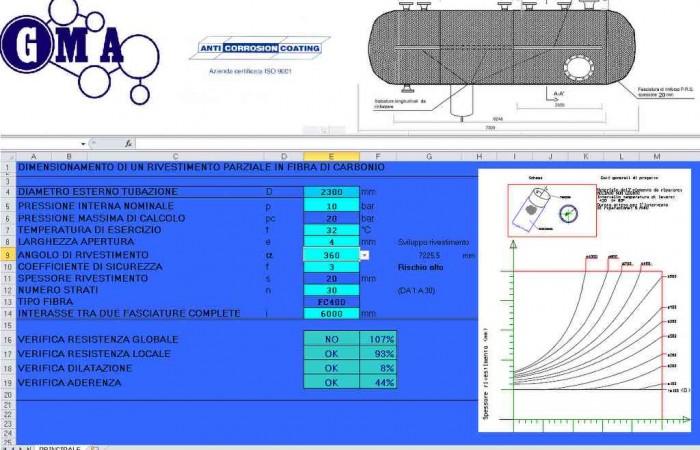 1_schermata-software-PRS_1024x708.jpg